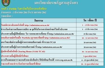 (รอบที่ 1 Portfolio รับตรงโดยไม่มีการสอบข้อเขียน) ปฏิทินการดำเนินงานรับสมัครนักศึกษาใหม่ ประจำปีการศึกษา 2562 (รอบที่ 1 Portfolio รับตรงโดยไม่มีการสอบข้อเขียน) สอบถามรายละเอียดเพิ่มเติมได้ที่ : 042-129556