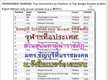 มหาวิทยาลัยราชภัฏสวนสุนันทา มหาวิทยาลัยราชภัฏอันดับ 1 ของประเทศ