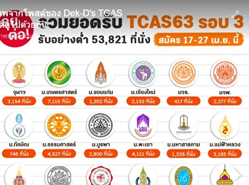 Suan Sunandha Rajabhat University No1. Rajabhat University of Thailand. A good model university of society